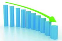 Baisse de la croissance économique  au deuxième trimestre