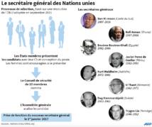 Premier vote secret pour désigner le successeur de Ban Ki-moon