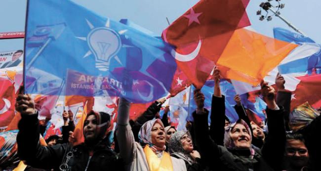Le déficit de la Turquie  en matière de liberté
