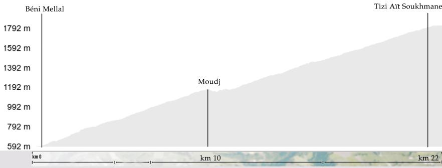 Tizi Aït Soukhmane, un géant inexploré