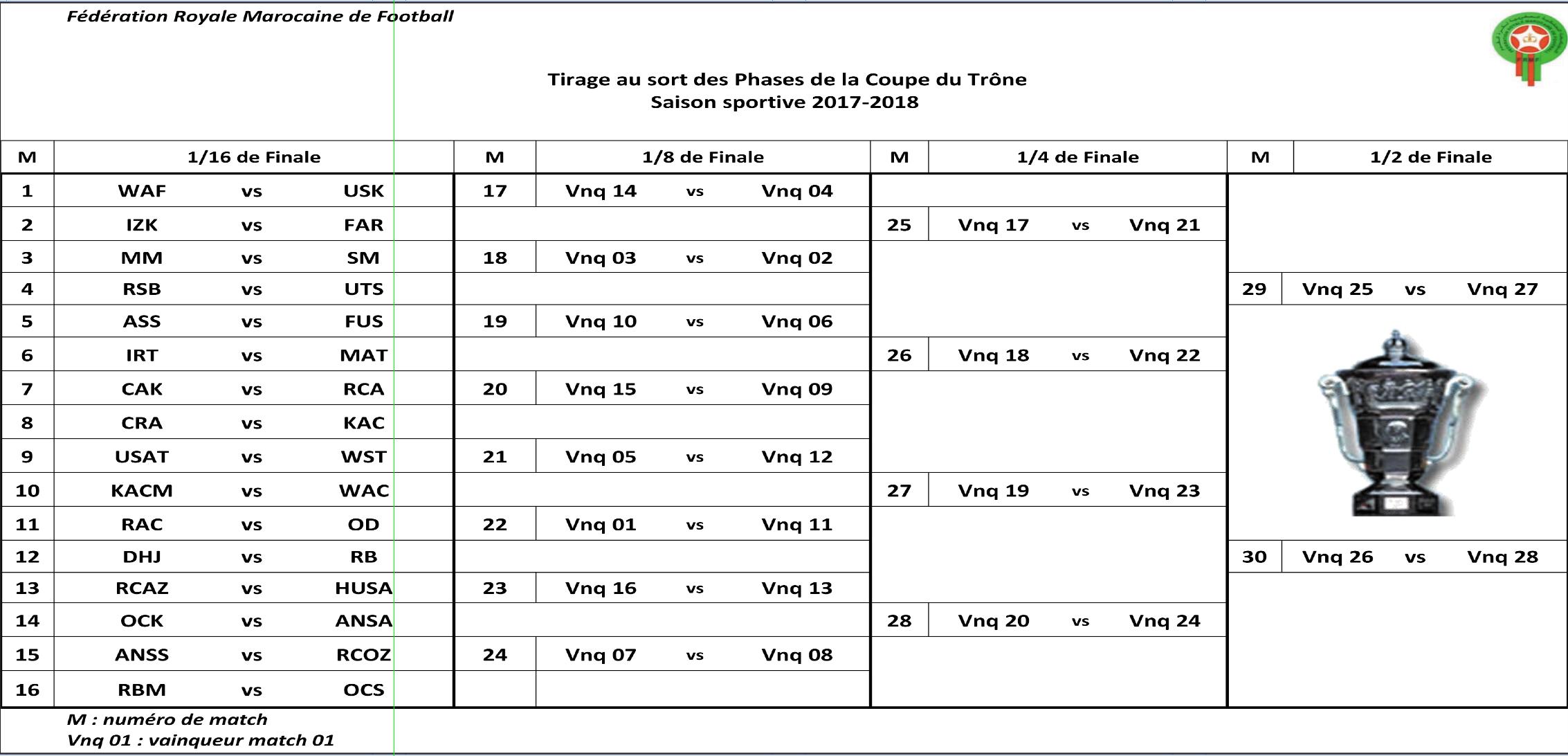 Calendriers des championnats D1 et D2