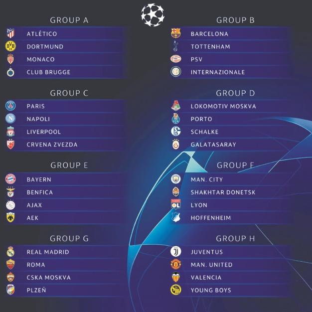 Chocs Cristiano-Mourinho et Real-Roma