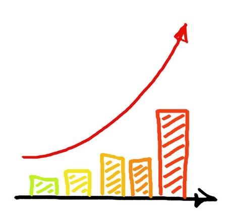 Hausse de la production et des ventes dans le secteur industriel