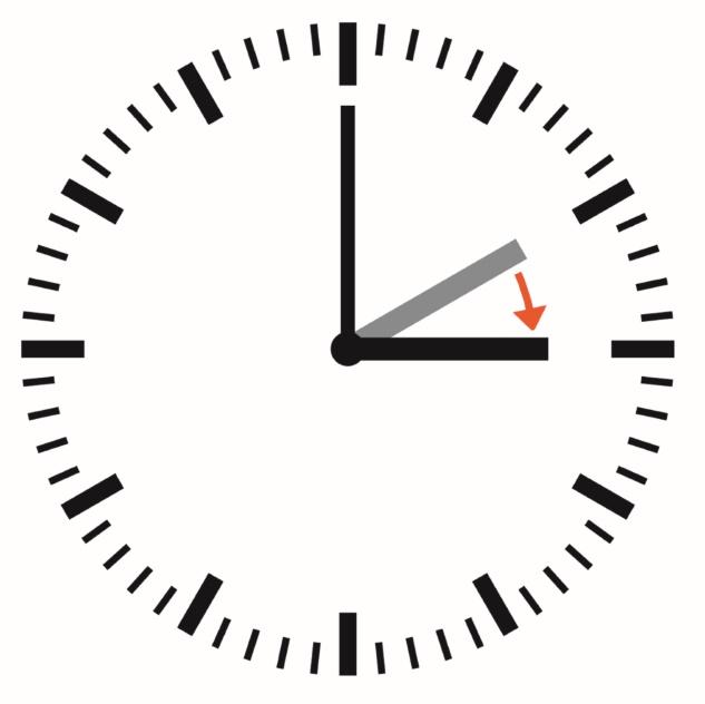 L'économie et l'environnement, principaux bénéficiaires du changement du fuseau horaire