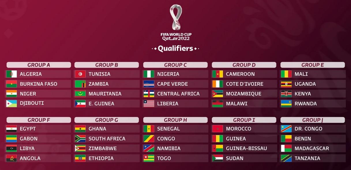 Éliminatoires du Mondial Qatar-2022 : le Maroc dans le groupe I