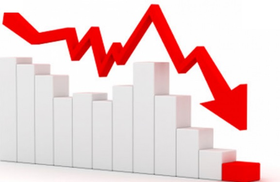 Aggravation du déficit commercial au premier trimestre