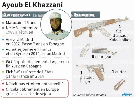 Ayoub El Khazzani nie l'acte terroriste dans le Thalys Paris-Amsterdam