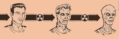Insolite : Transformation en zombie