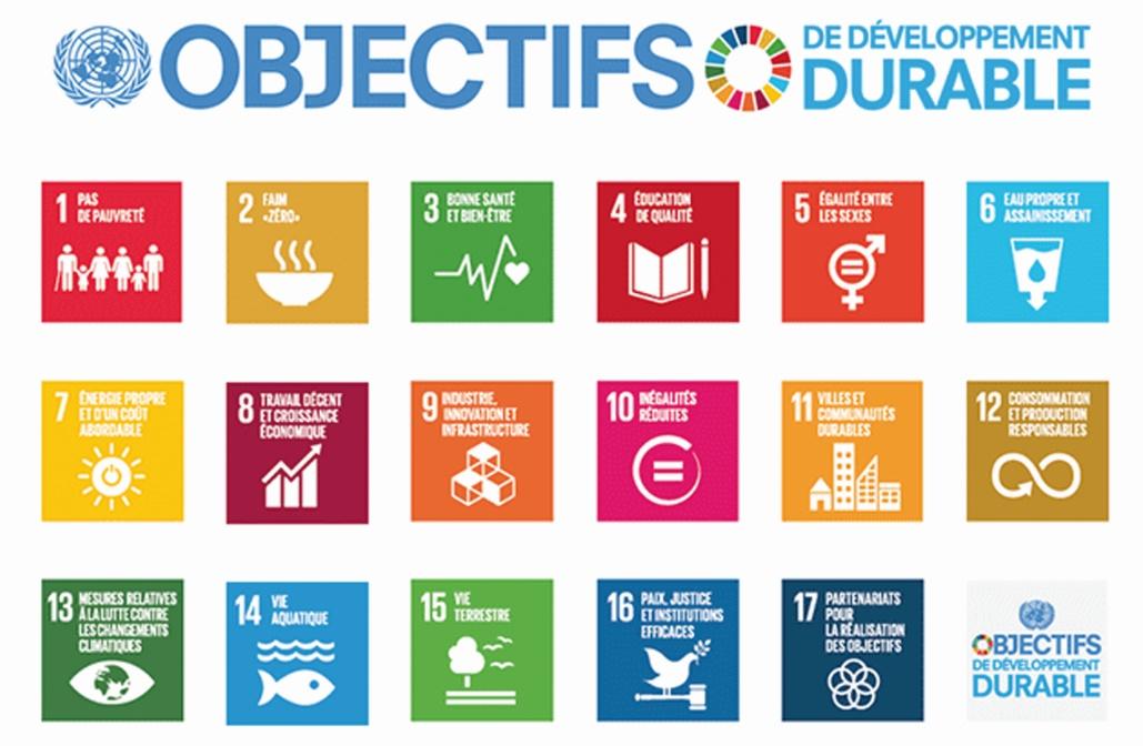 17 objectifs mondiaux pour mettre fin à la pauvreté, aux inégalités et à l'injustice
