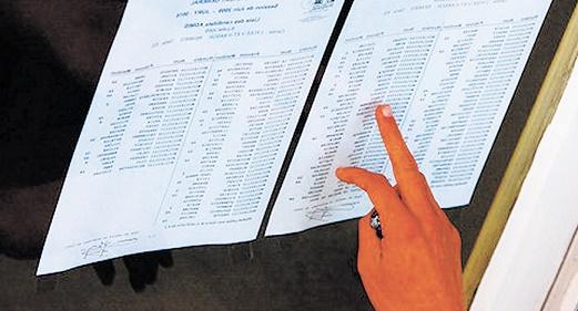 158.933 élèves ont réussi le baccalauréat
