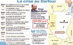 Actives au Darfour et accusées par Khartoum de collaborer avec la CPI