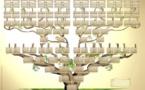 La généalogie : un pilier fondamental pour l'édification des civilisations