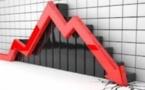 Aggravation du déficit commercial et baisse des IDE à fin juillet