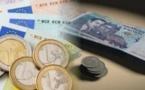 Le dirham s'apprécie de 0,18% face au dollar