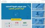 Covid-19: 27 nouveaux cas confirmés au Maroc, 170 au total