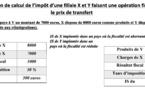Fiscalité des prix des transferts au Maroc